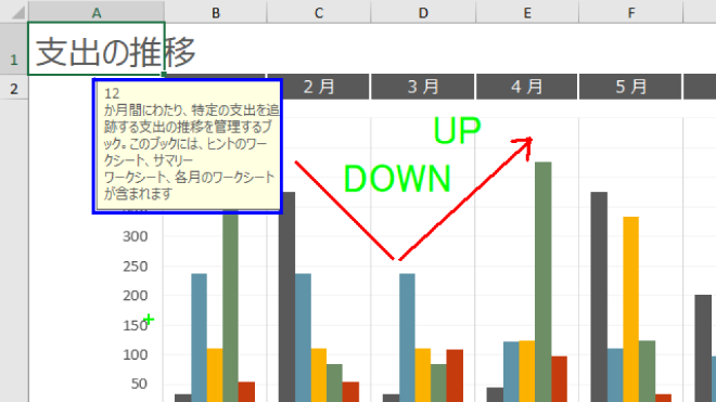 ExcelをZoomItの描画機能で編集した状態の画面