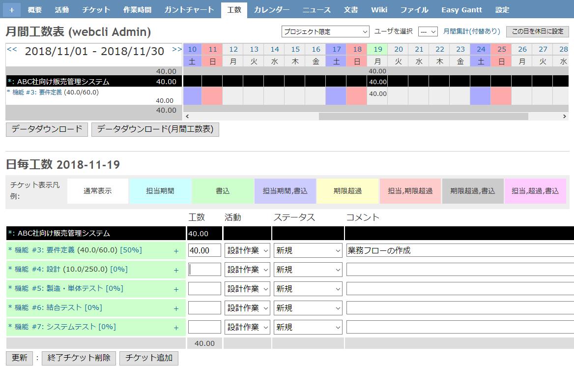RedmineのWorkTimeプラグインの画面