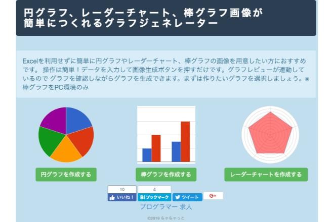 レーダーチャートが作成できる「グラフジェネレーター」