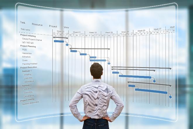 主要プロジェクト管理ツールを比較