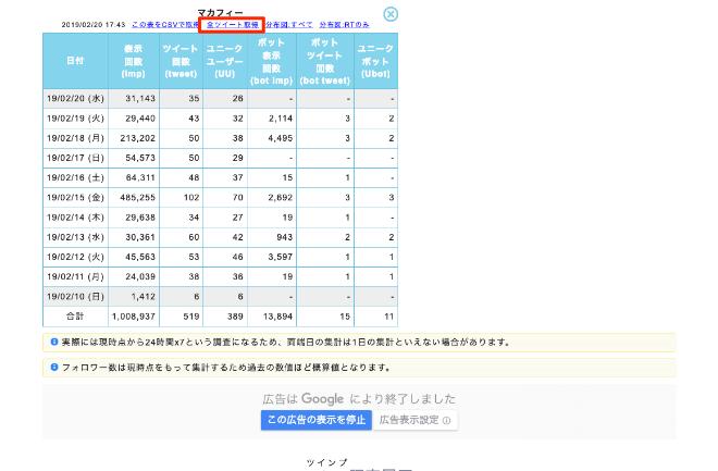 twimpの全ツイート取得を図示した状態の分析結果の画面