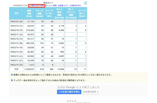 twimpのCSVダウンロードリンクを図示した状態の分析結果の画面