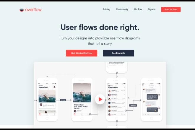 画面遷移図が作成できる「Overflow」