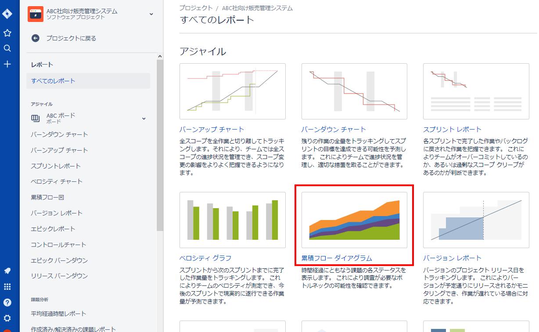 Jira Softwareのレポート一覧画面