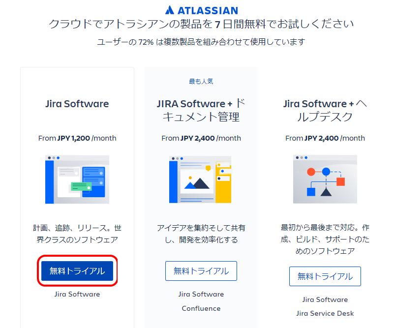 Jira Softwareのトライアルコンポーネント選択画面