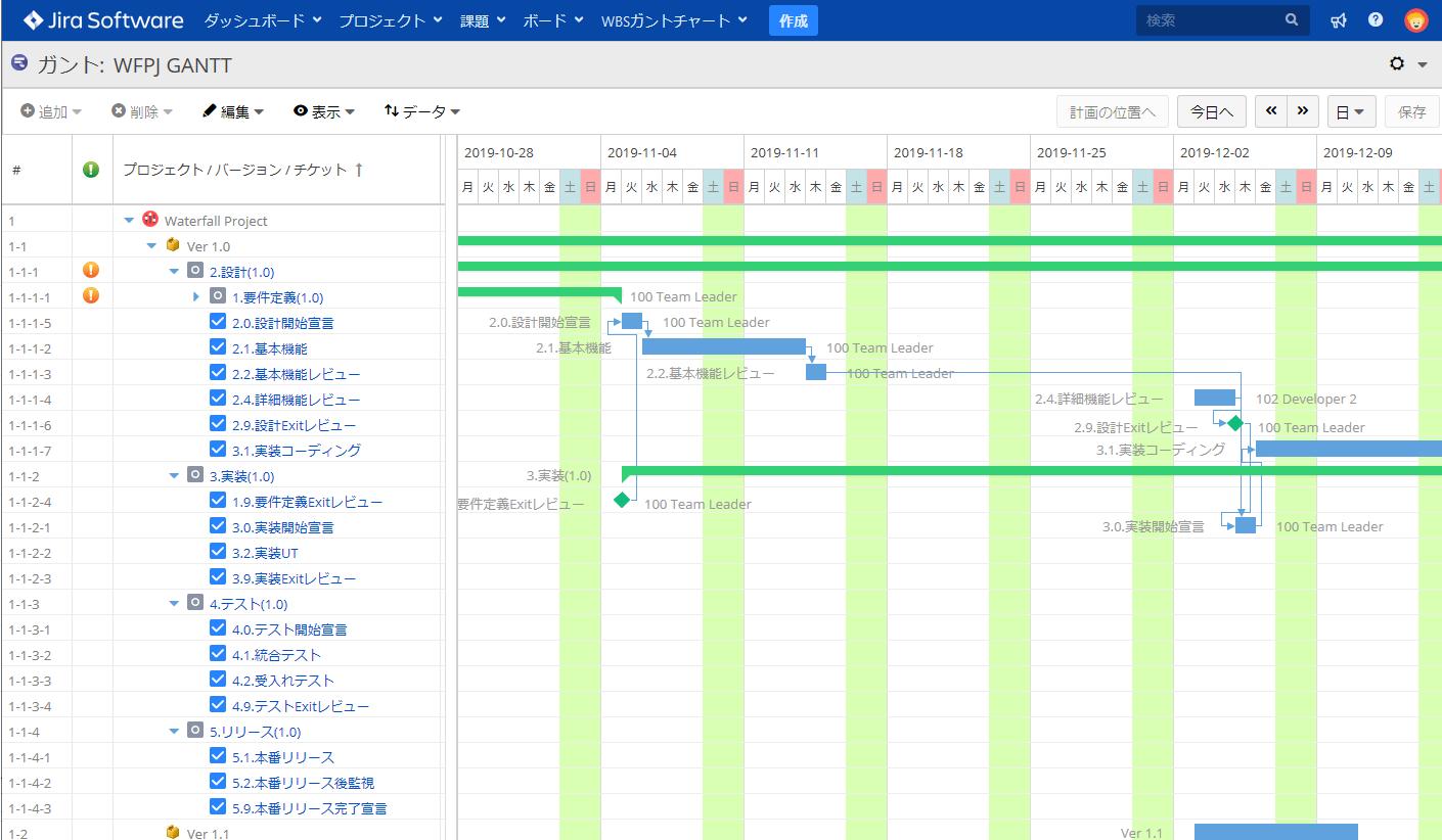 Jira Softwareのガントチャート画面